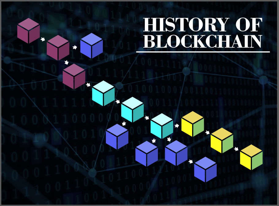 A Brief History of Blockchain: Bitcoin